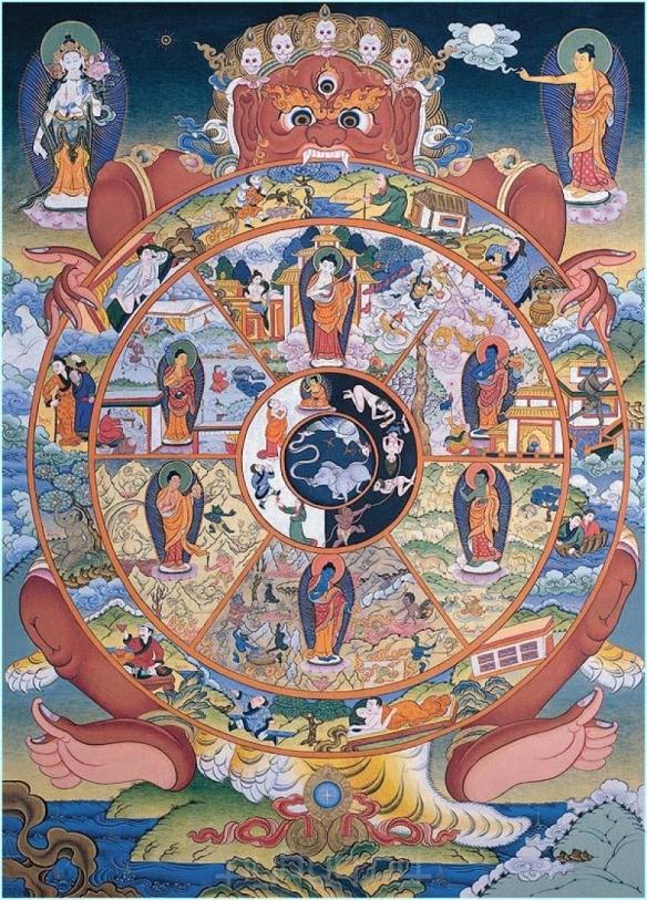 Tibetan Wheel Of Life