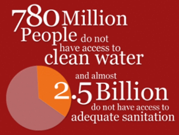 water-pollution-facts